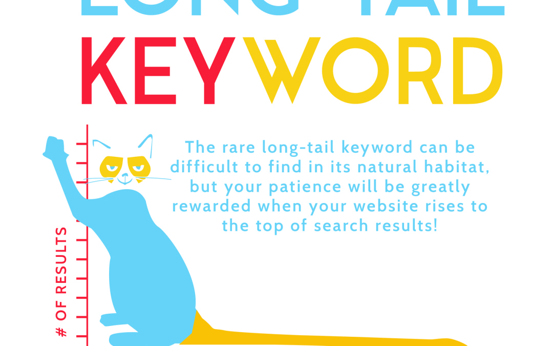 How to Target Long-Tail Keywords for Better SEO