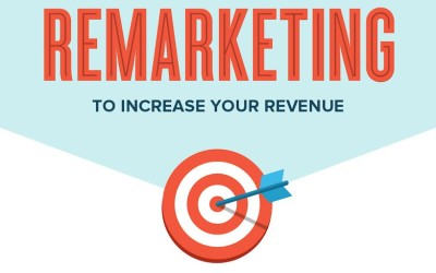 Remarketing For More Revenue