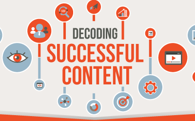 6 Principles of Compelling Content