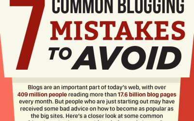 Cracking the Blogosphere