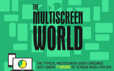 Multiple Screens and How We Use Them