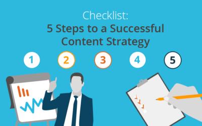 Successful Content Marketing Strategy Checklist