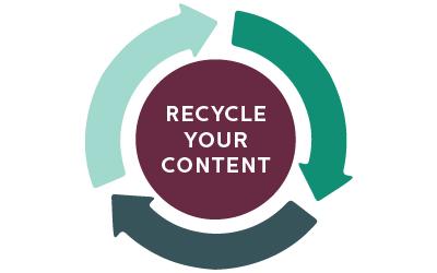 Blogging Strategies: Repurposing Your Content