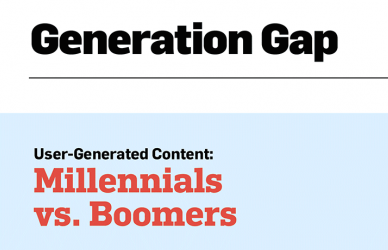 Generation Gap: How People of Different Ages View User-Generated Content