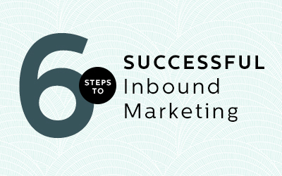 Attract, Engage, Delight Customers Online with these Steps to Successful Inbound Marketing
