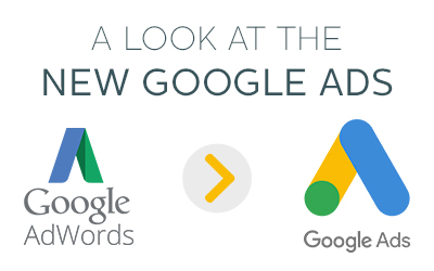 A Look at Google Ads
