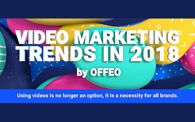 Video marketing in 2018 {Infographic}
